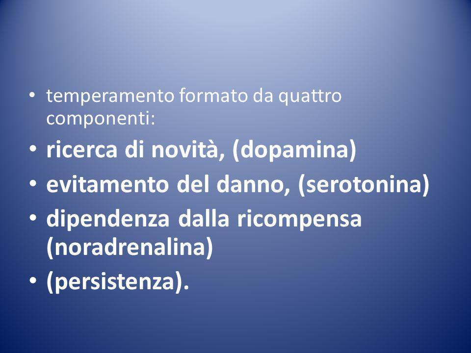 ricerca di novità, (dopamina) evitamento del danno, (serotonina)