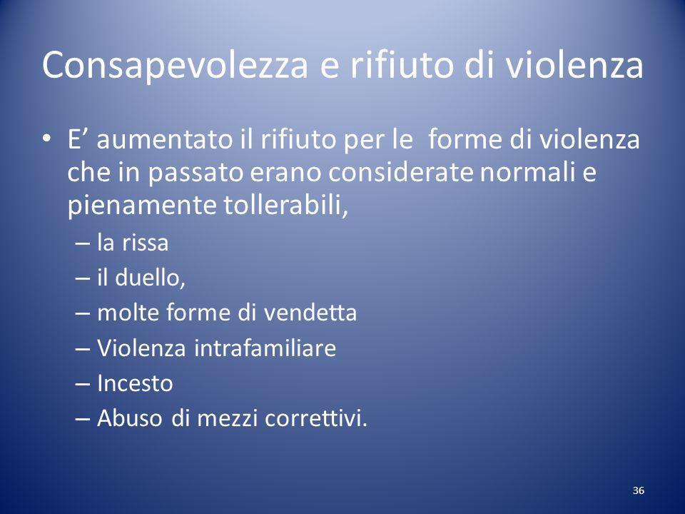 Consapevolezza e rifiuto di violenza