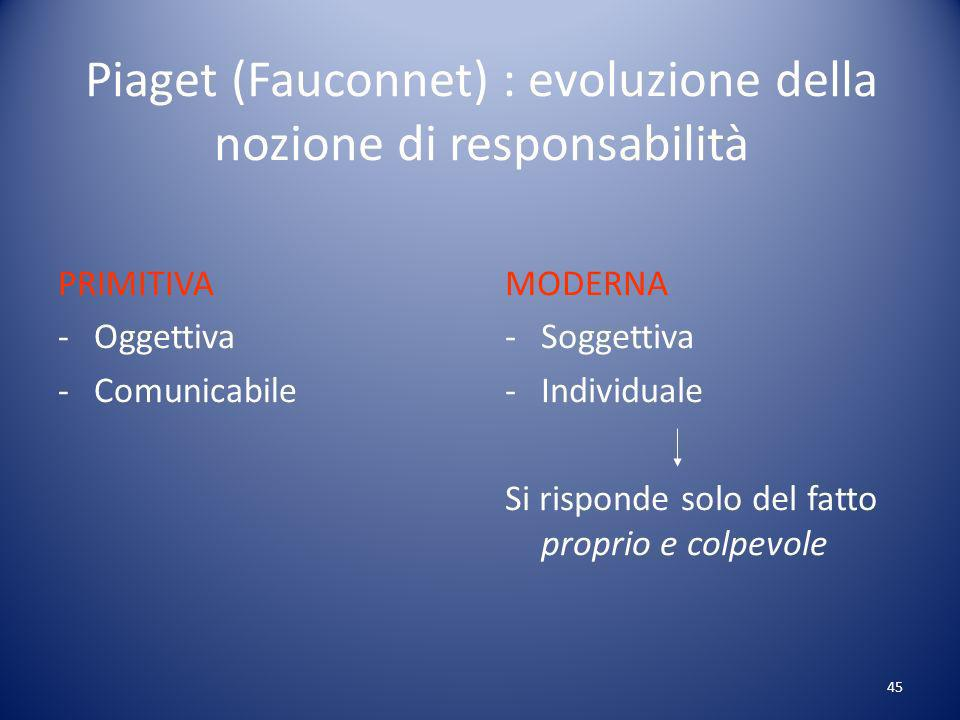 Piaget (Fauconnet) : evoluzione della nozione di responsabilità