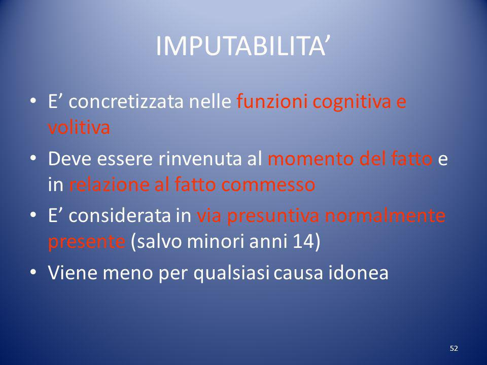IMPUTABILITA' E' concretizzata nelle funzioni cognitiva e volitiva