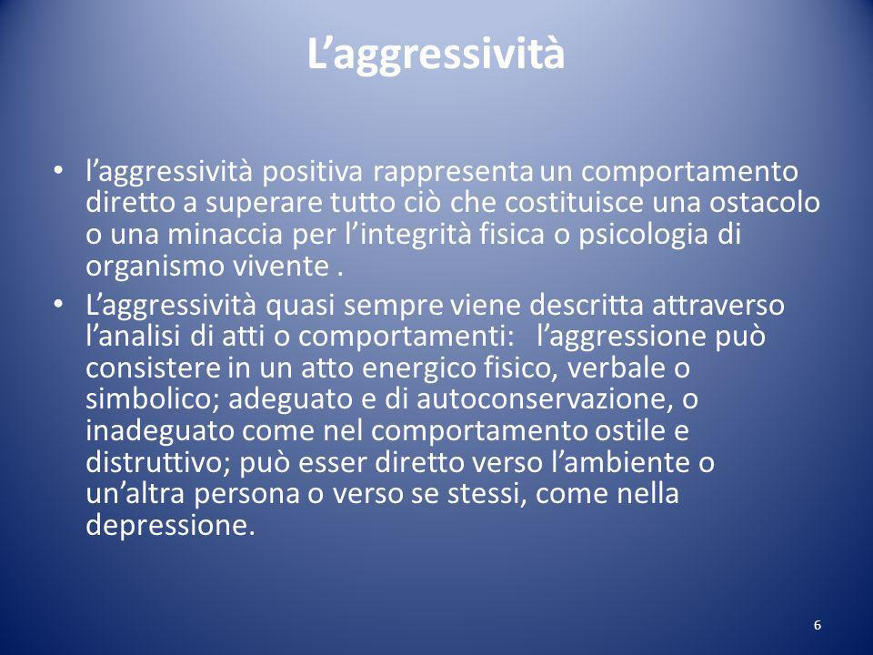 L'aggressività