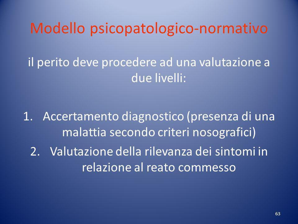 Modello psicopatologico-normativo