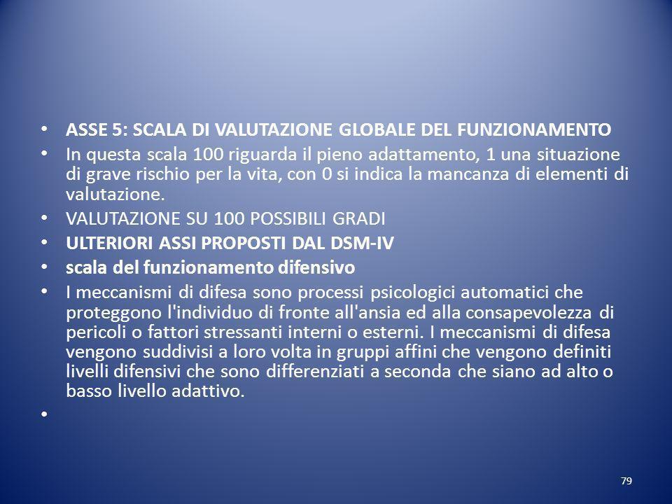 ASSE 5: SCALA DI VALUTAZIONE GLOBALE DEL FUNZIONAMENTO