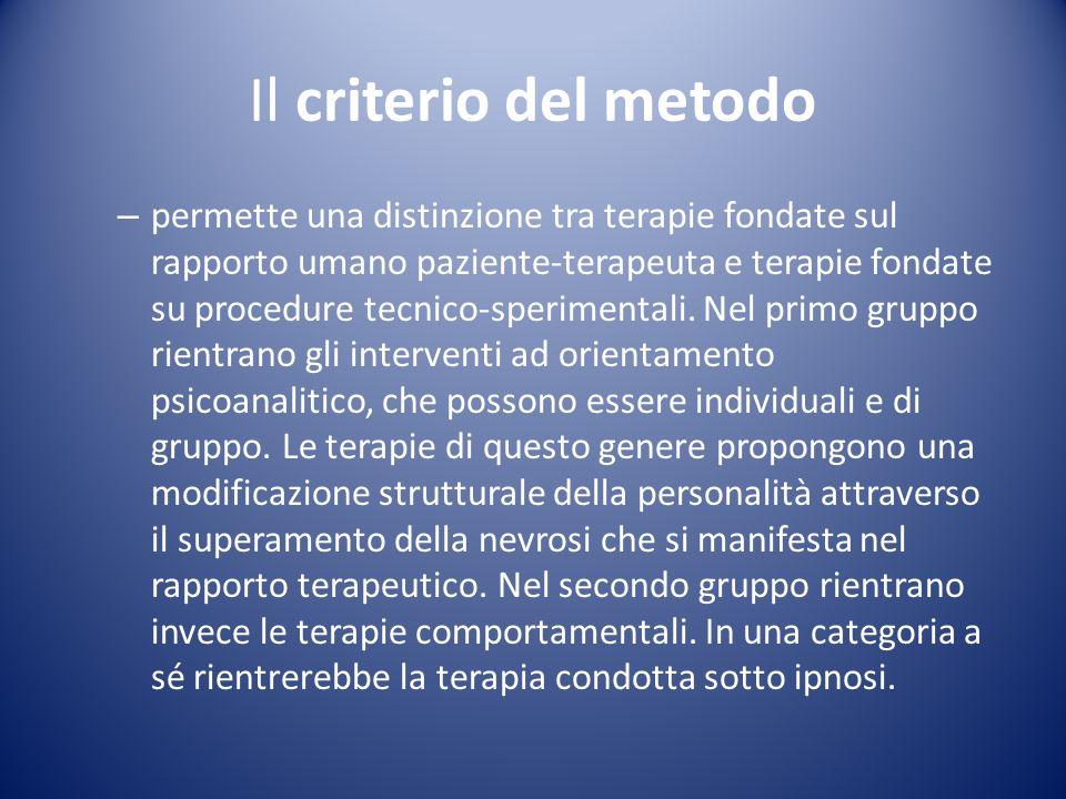 Il criterio del metodo