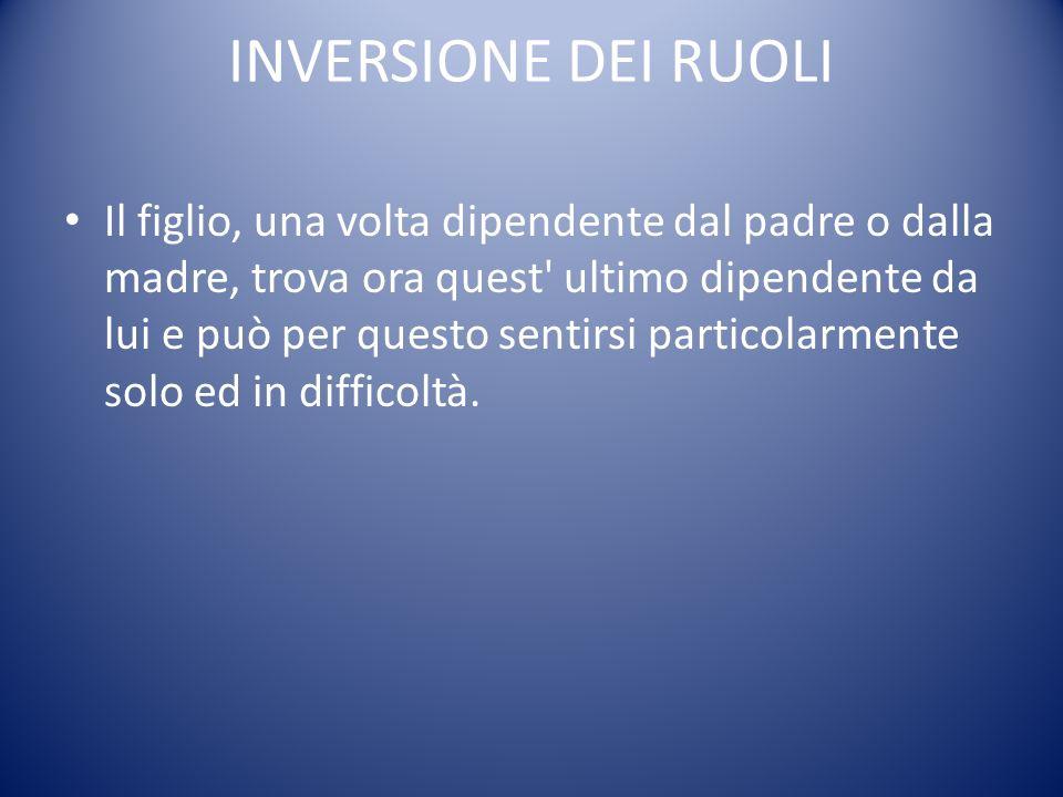 INVERSIONE DEI RUOLI