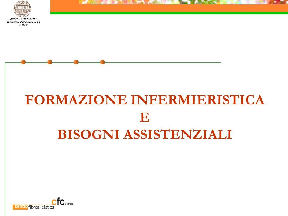 FORMAZIONE INFERMIERISTICA BISOGNI ASSISTENZIALI