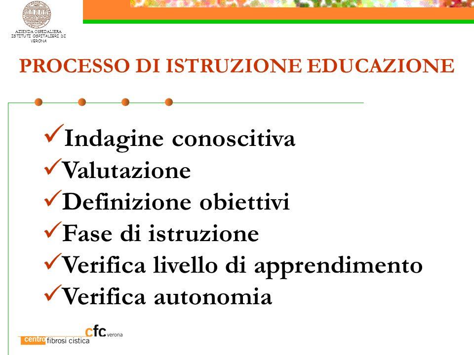 PROCESSO DI ISTRUZIONE EDUCAZIONE