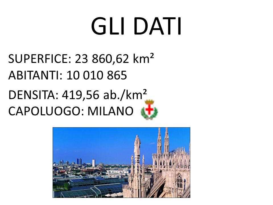 GLI DATI SUPERFICE: 23 860,62 km² ABITANTI: 10 010 865 DENSITA: 419,56 ab./km² CAPOLUOGO: MILANO