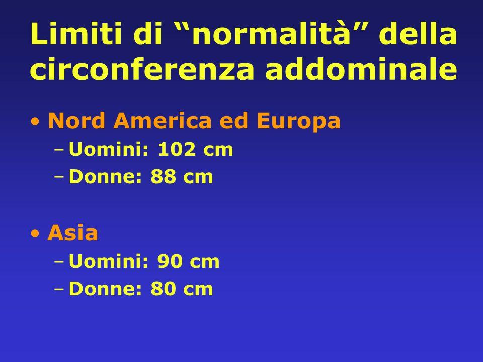 Limiti di normalità della circonferenza addominale