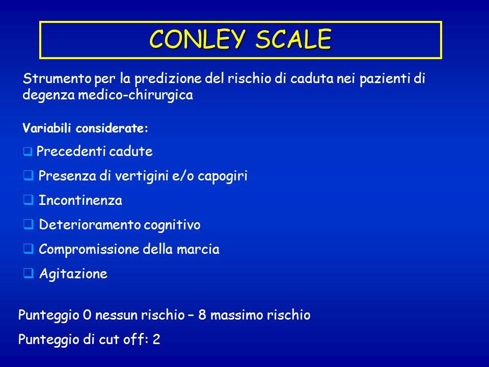 CONLEY SCALE Strumento per la predizione del rischio di caduta nei pazienti di degenza medico-chirurgica.