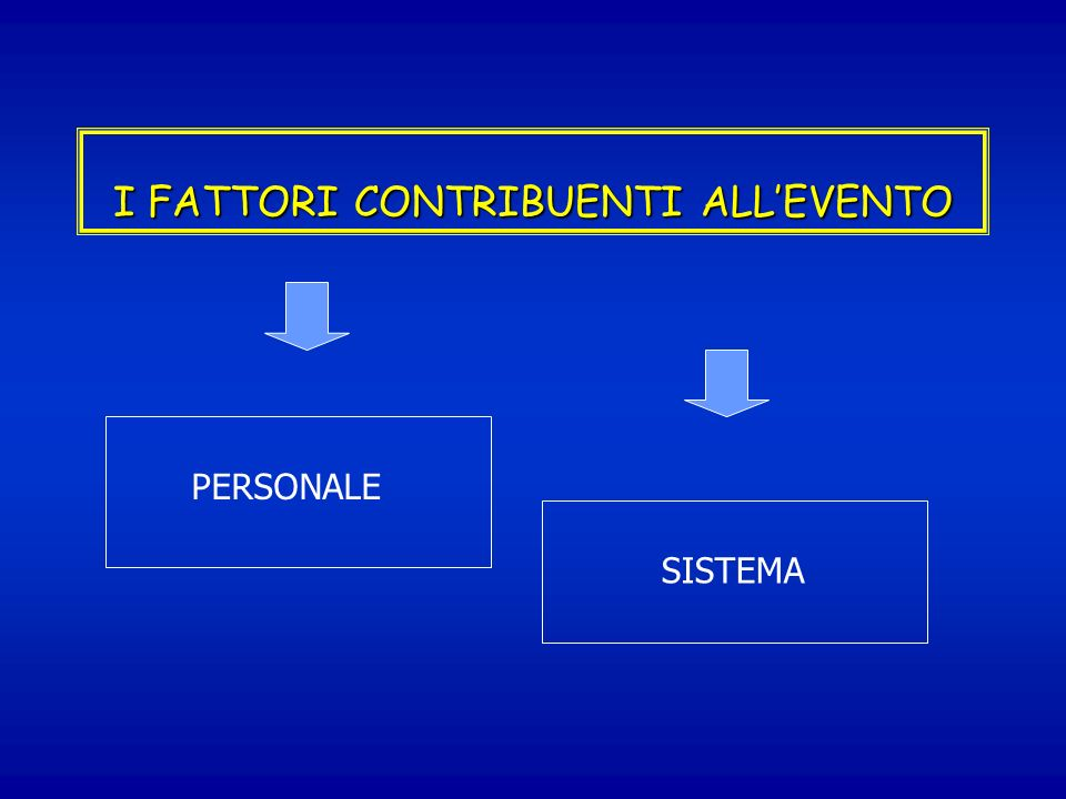 I FATTORI CONTRIBUENTI ALL'EVENTO