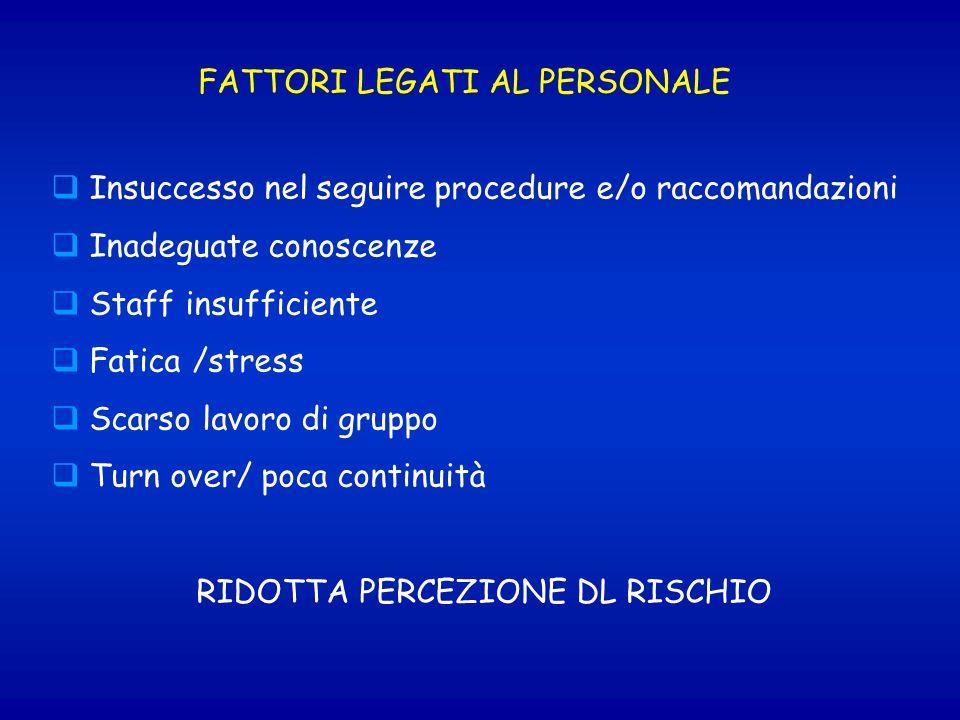 FATTORI LEGATI AL PERSONALE