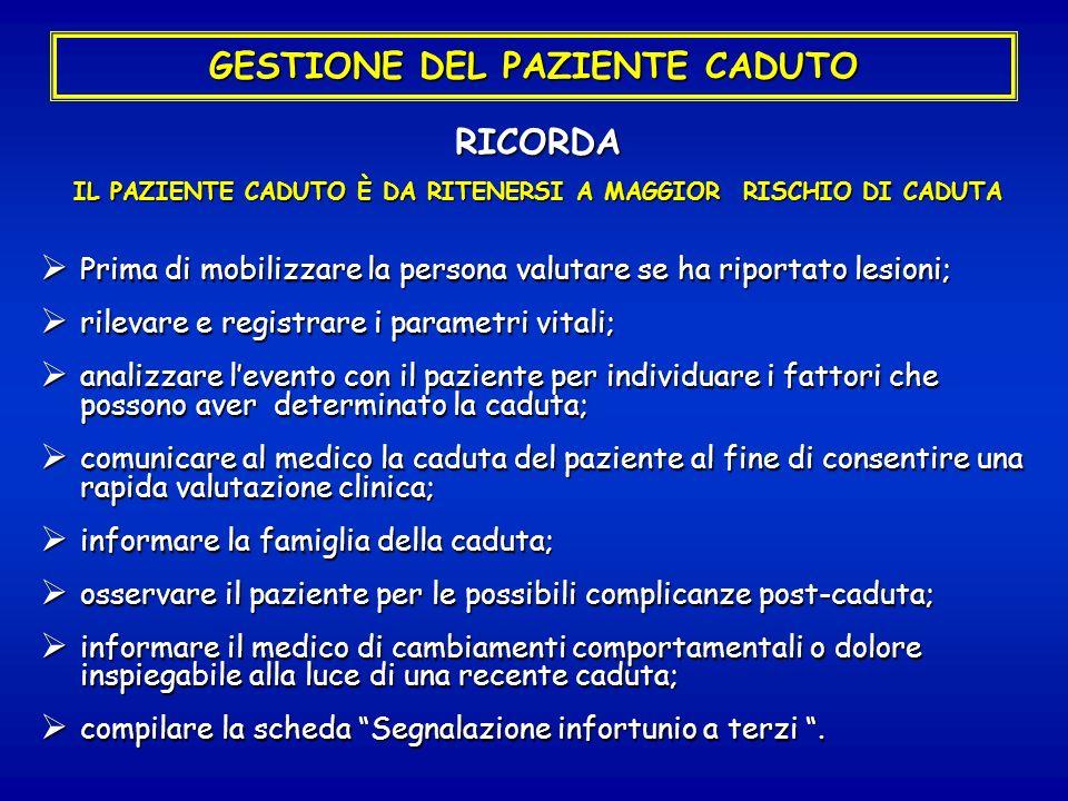 GESTIONE DEL PAZIENTE CADUTO