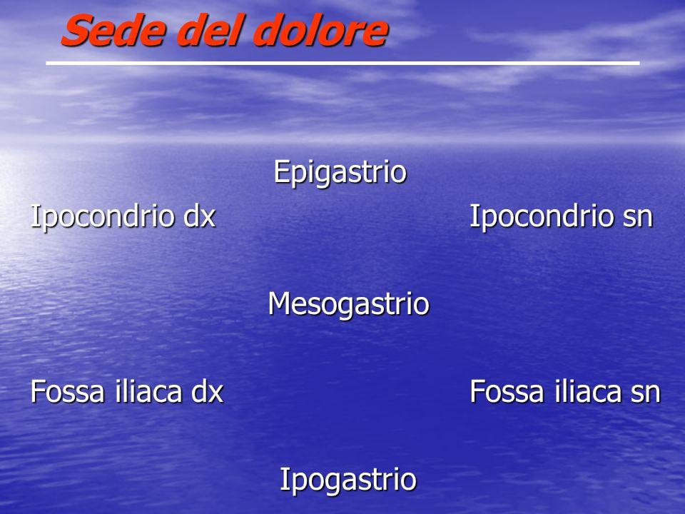 Sede del dolore Epigastrio Ipocondrio dx Ipocondrio sn Mesogastrio