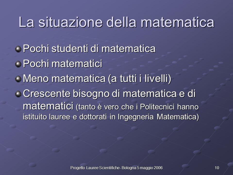 La situazione della matematica