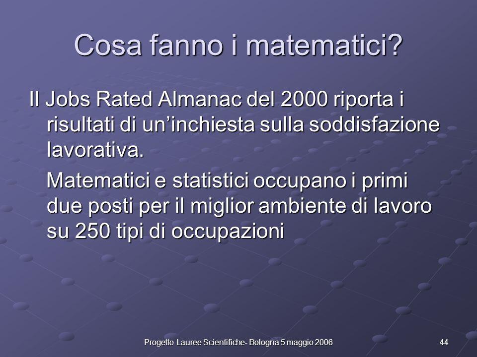 Cosa fanno i matematici