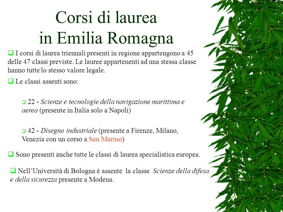 Corsi di laurea in Emilia Romagna