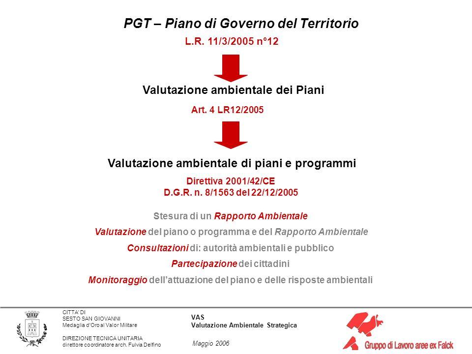 PGT – Piano di Governo del Territorio