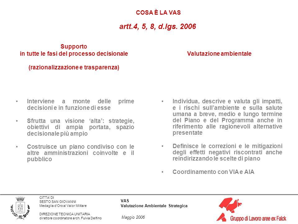 artt.4, 5, 8, d.lgs. 2006 COSA È LA VAS Supporto