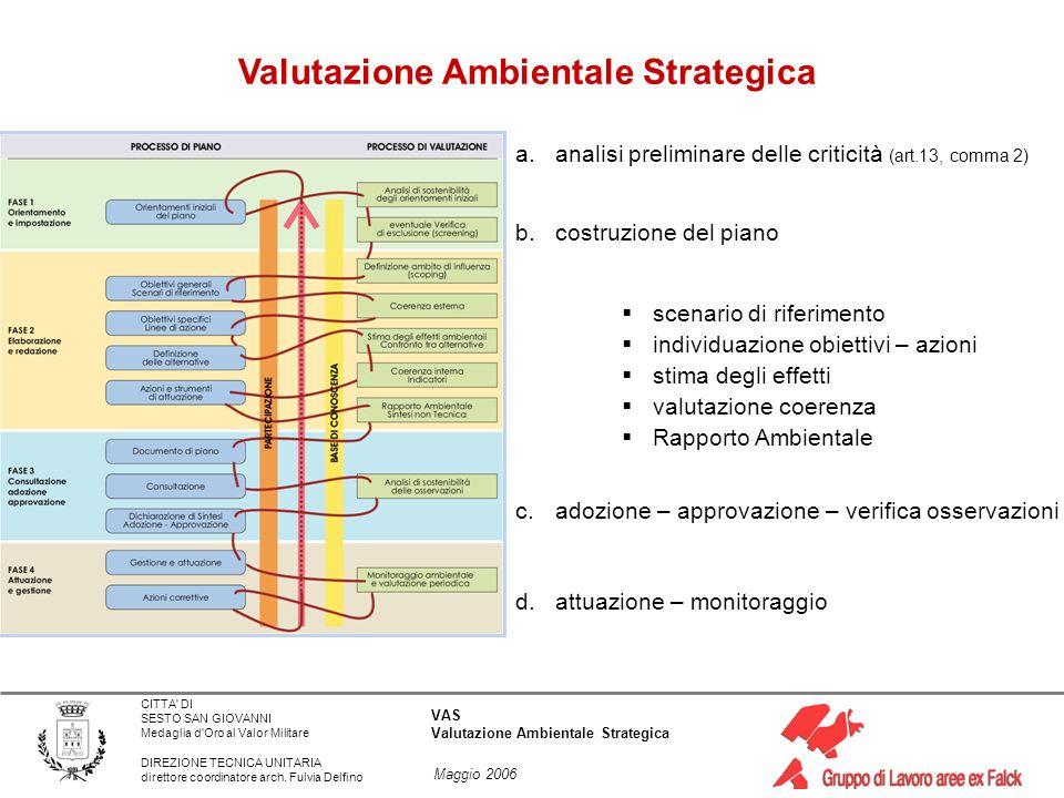 Valutazione Ambientale Strategica