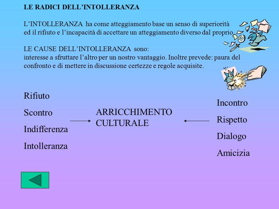 ARRICCHIMENTO CULTURALE