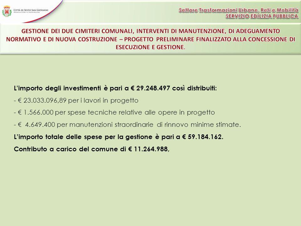 L importo degli investimenti è pari a € 29.248.497 così distribuiti: