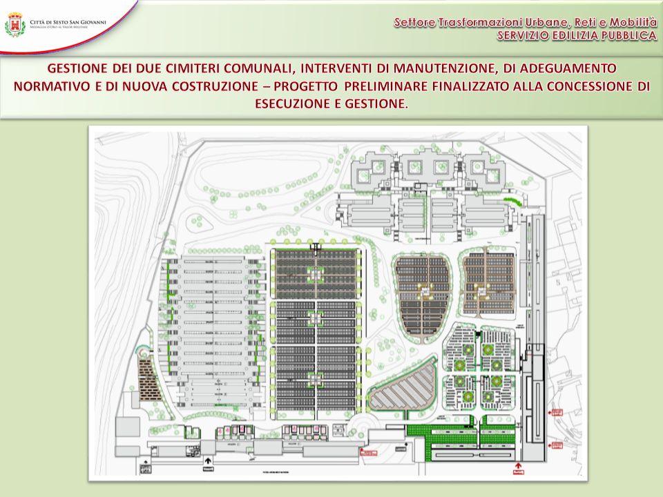 Settore Trasformazioni Urbane, Reti e Mobilità SERVIZIO EDILIZIA PUBBLICA