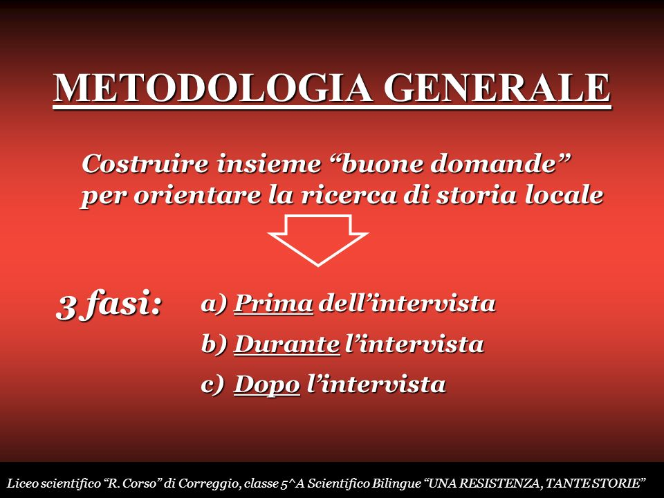 METODOLOGIA GENERALE 3 fasi: