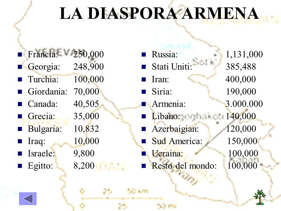 LA DIASPORA ARMENA Francia: 250,000 Georgia: 248,900 Turchia: 100,000