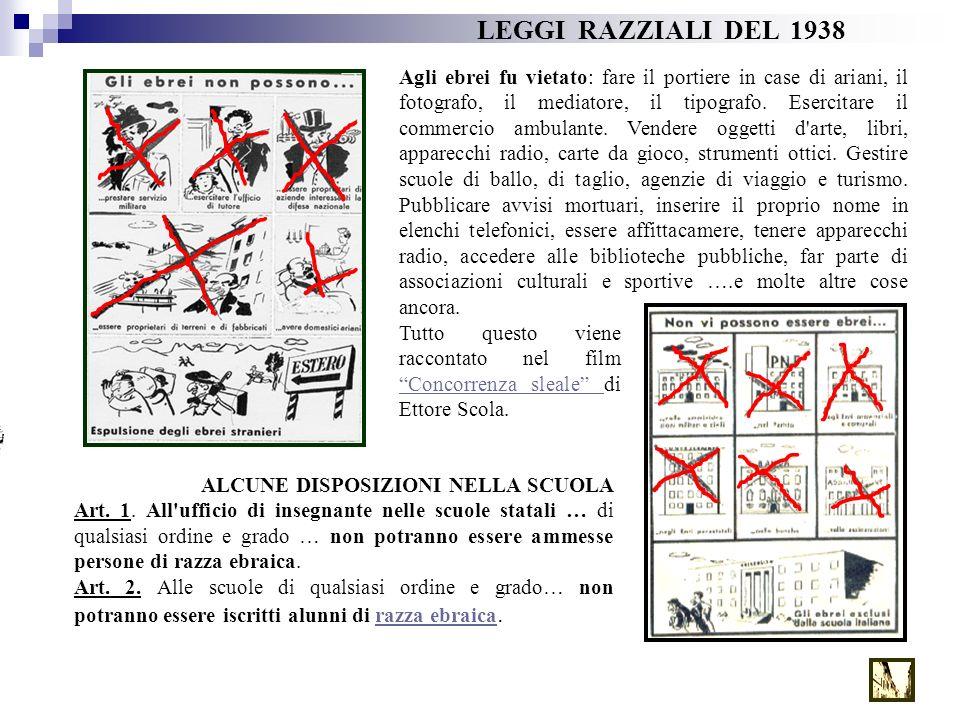 LEGGI RAZZIALI DEL 1938