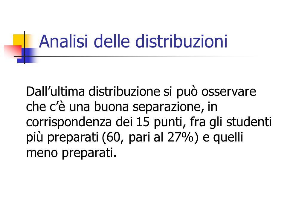 Analisi delle distribuzioni
