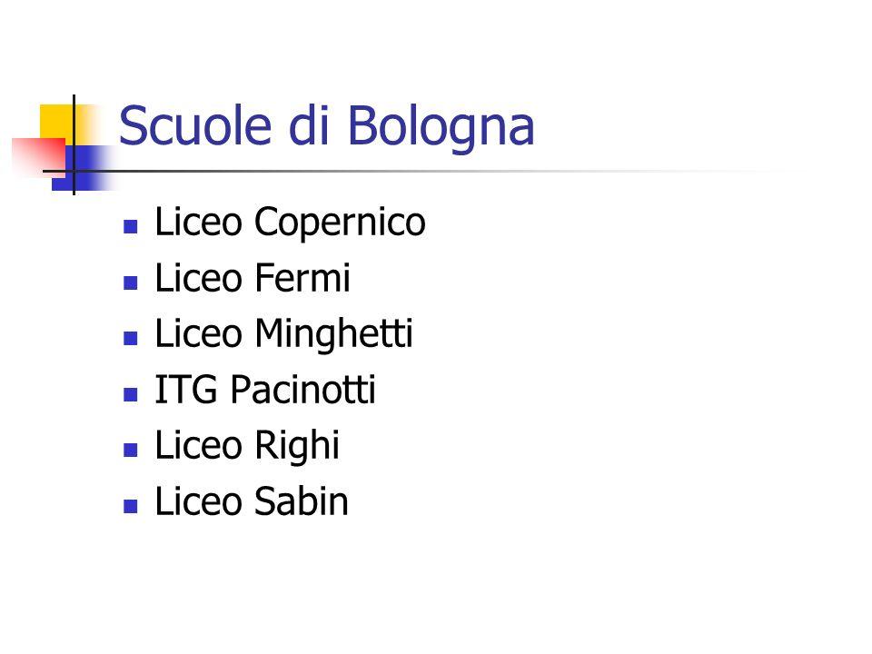 Scuole di Bologna Liceo Copernico Liceo Fermi Liceo Minghetti