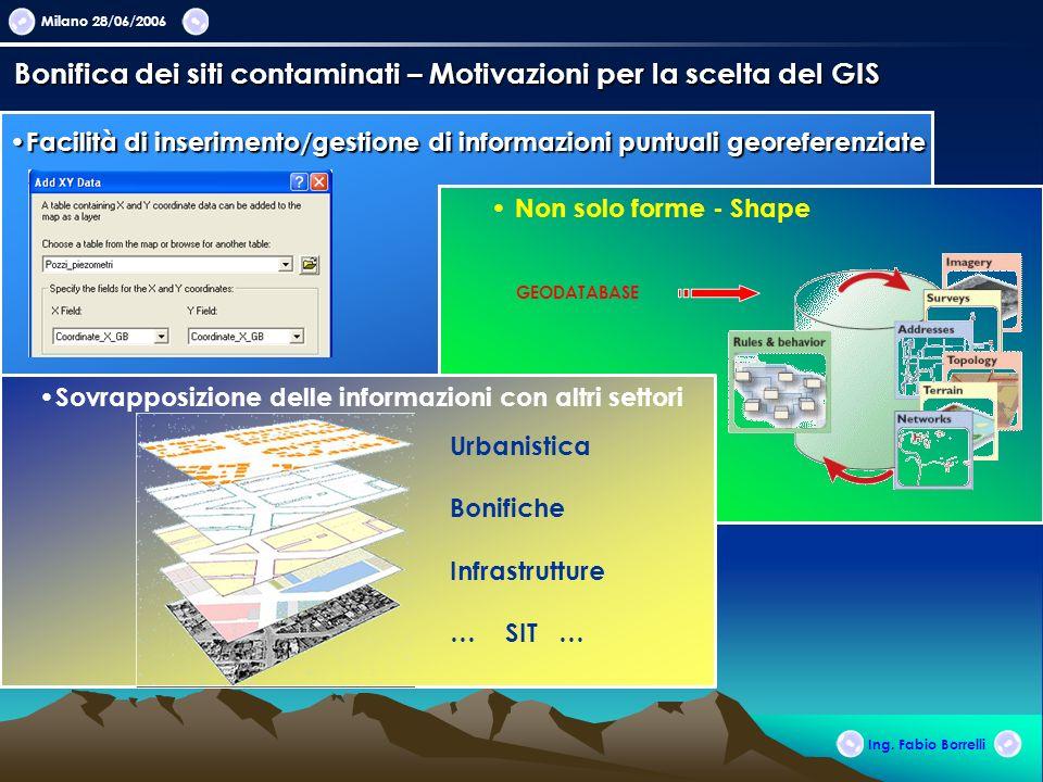 Bonifica dei siti contaminati – Motivazioni per la scelta del GIS