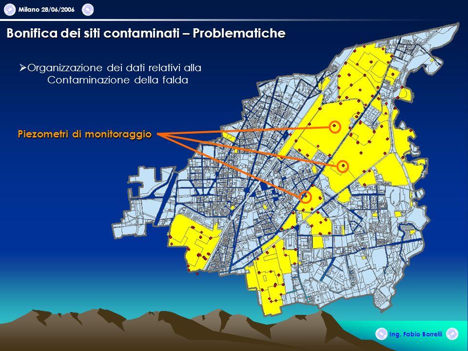 Bonifica dei siti contaminati – Problematiche