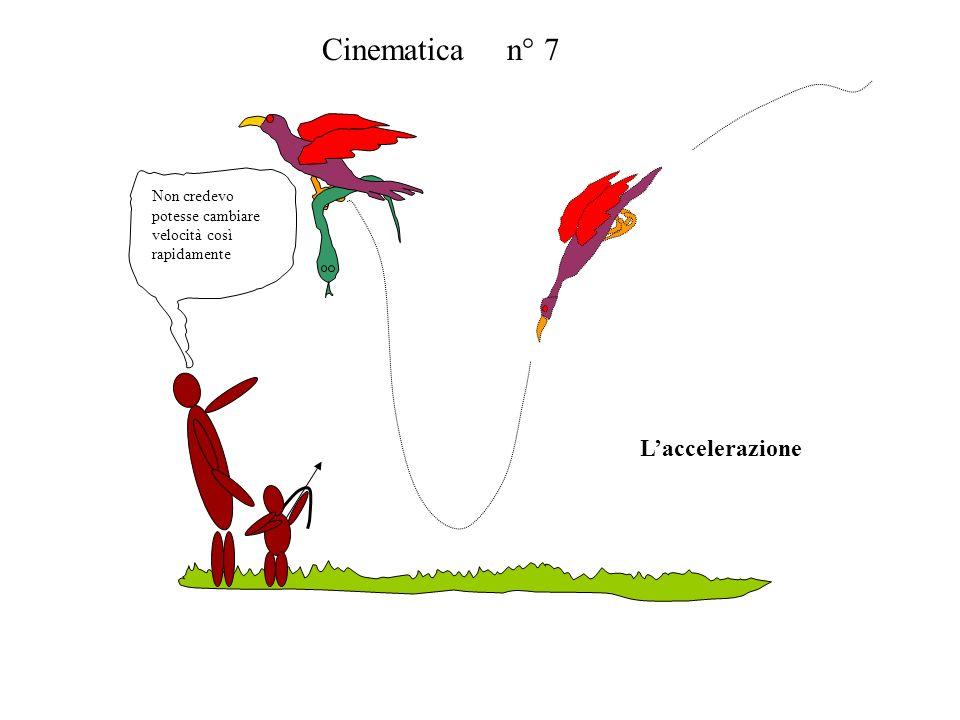 Cinematica n° 7 L'accelerazione