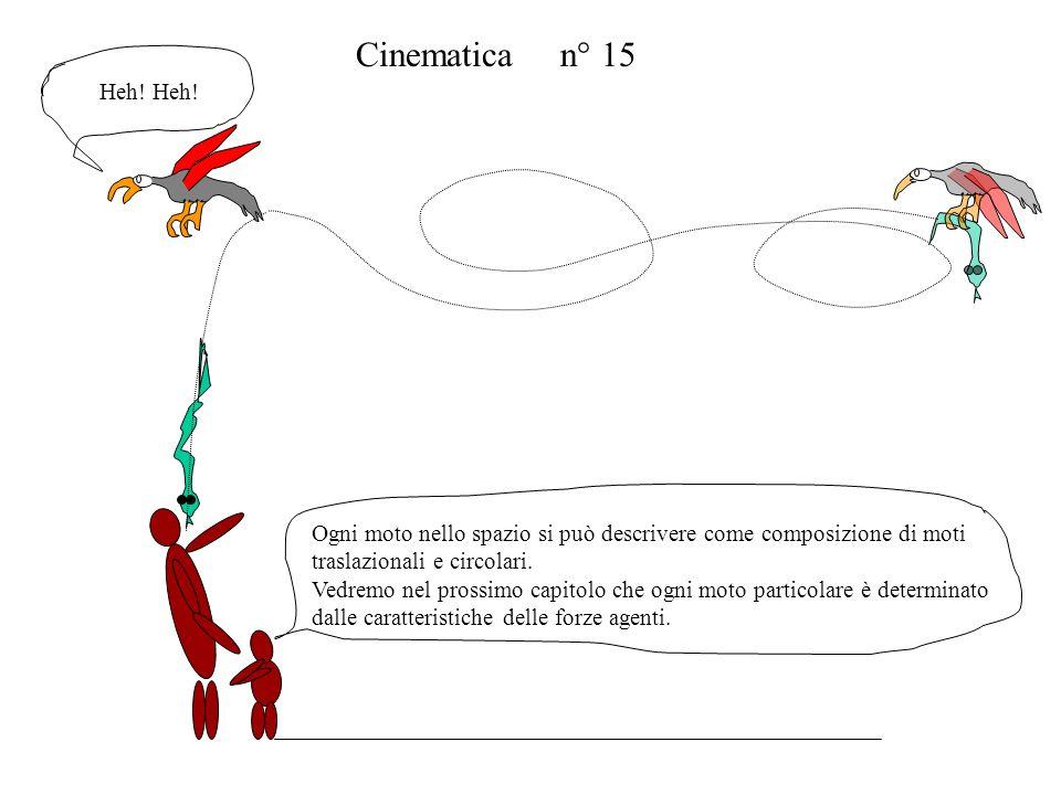 Cinematica n° 15 Ogni moto nello spazio si può descrivere come composizione di moti. traslazionali e circolari.