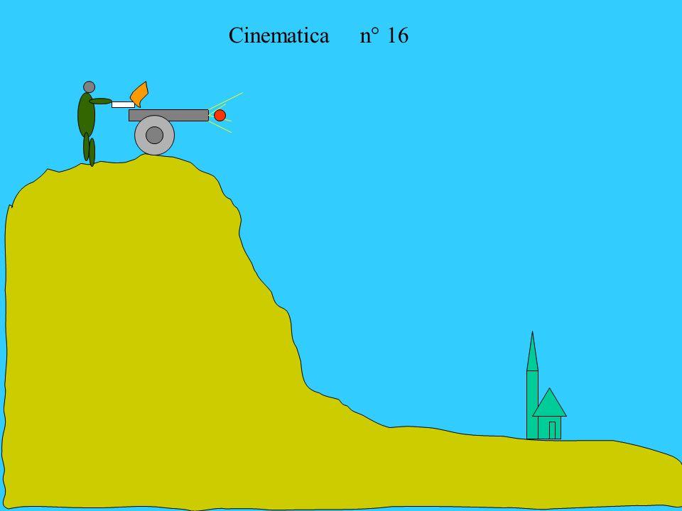 Cinematica n° 16