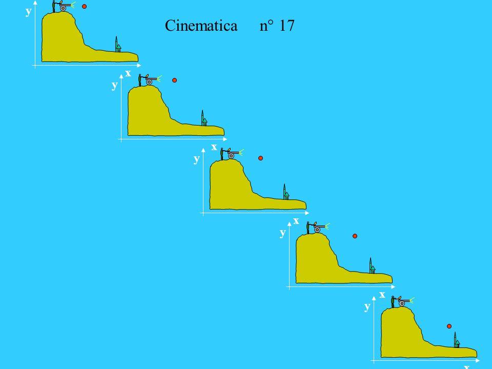 x y Cinematica n° 17