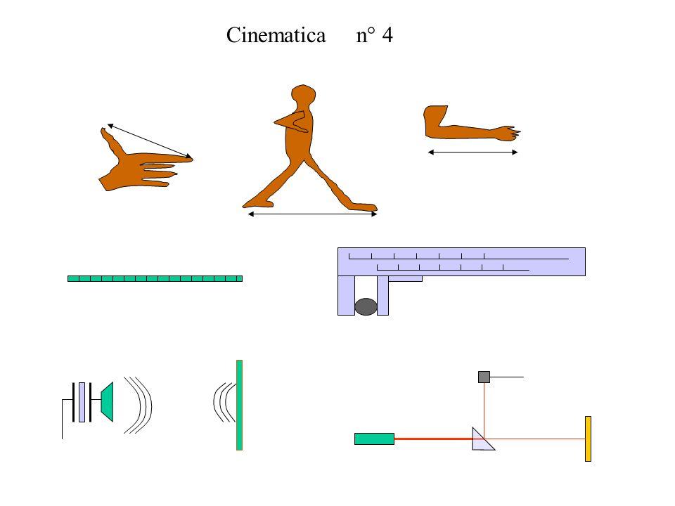 Cinematica n° 4