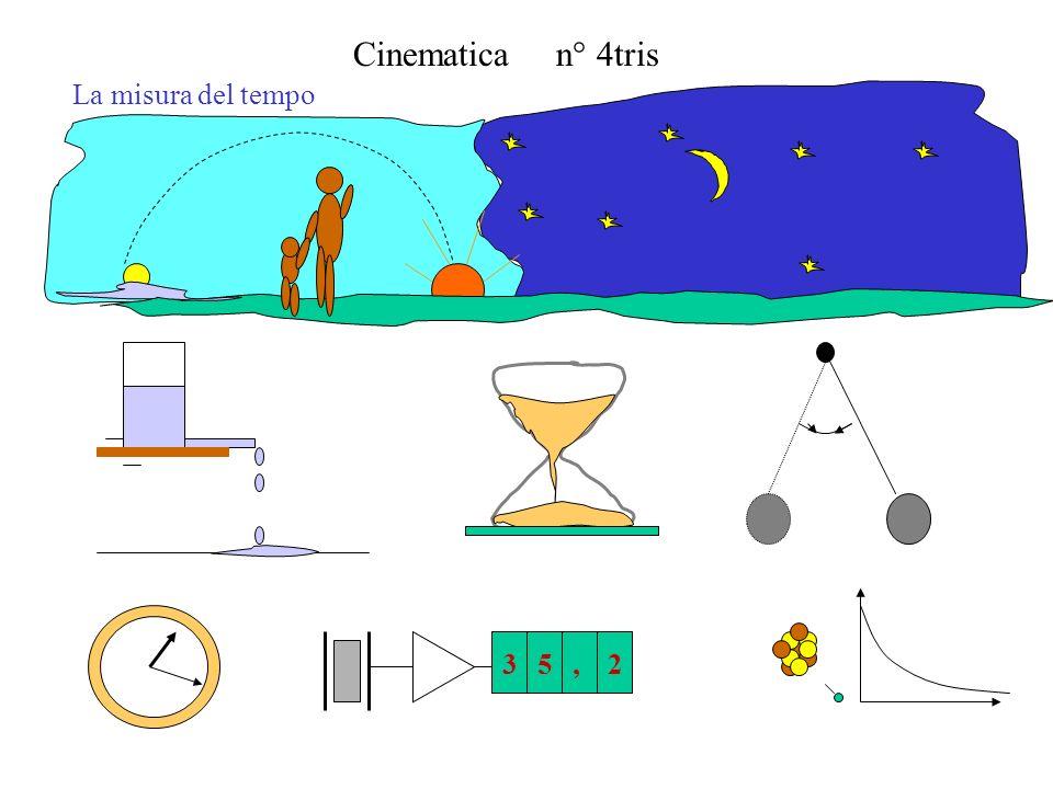 Cinematica n° 4tris La misura del tempo 3 5 , 2