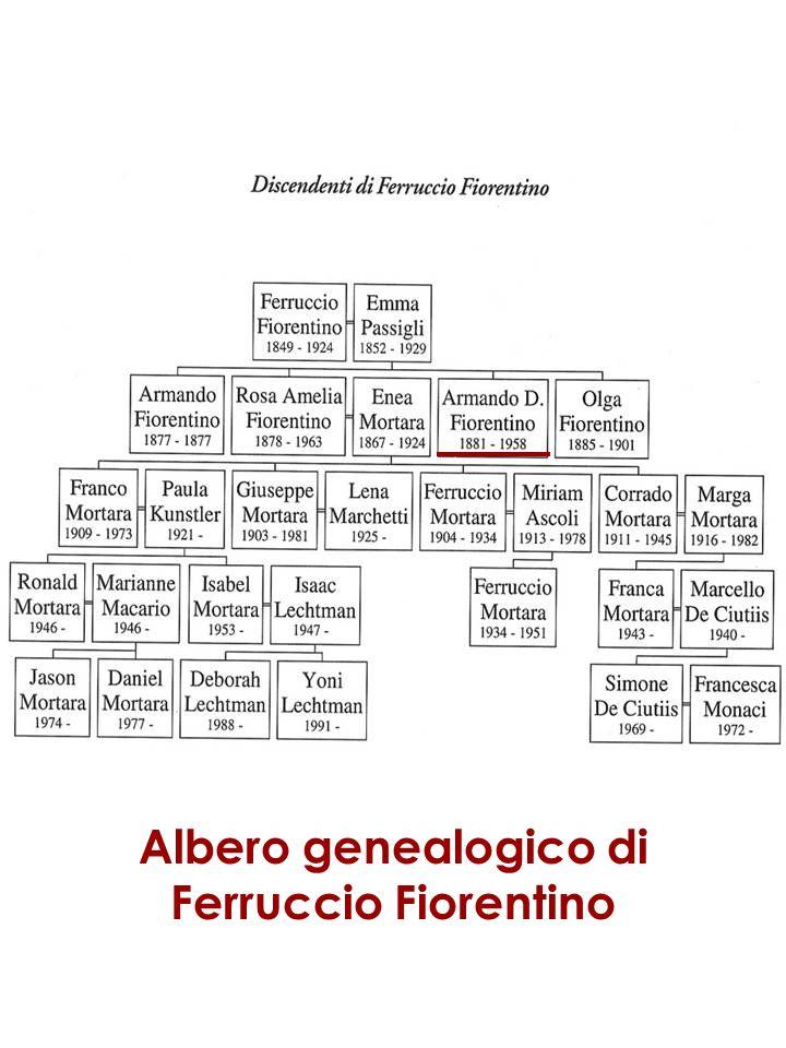Albero genealogico di Ferruccio Fiorentino