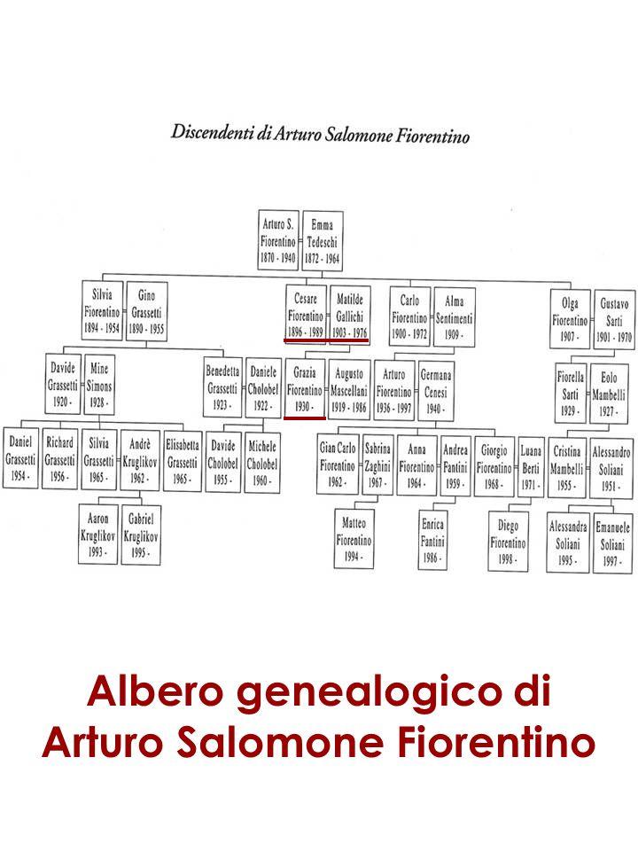 Albero genealogico di Arturo Salomone Fiorentino