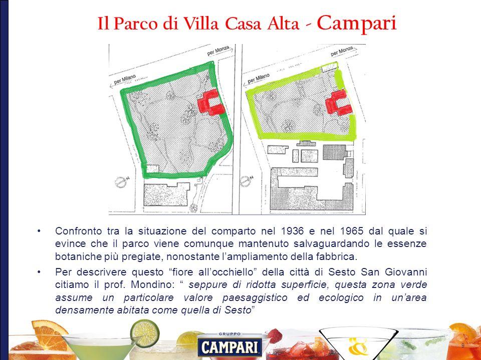 Il Parco di Villa Casa Alta - Campari