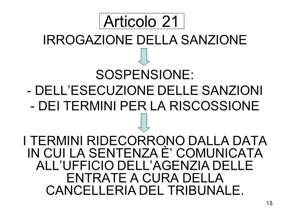 Articolo 21 IRROGAZIONE DELLA SANZIONE SOSPENSIONE: