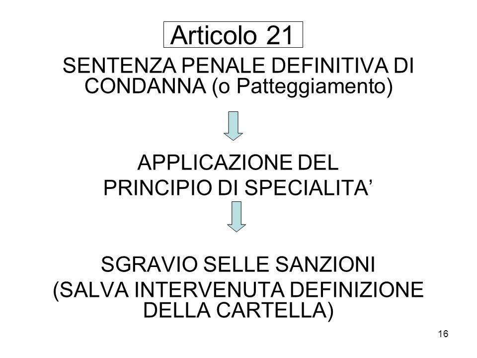 Articolo 21 SENTENZA PENALE DEFINITIVA DI CONDANNA (o Patteggiamento)