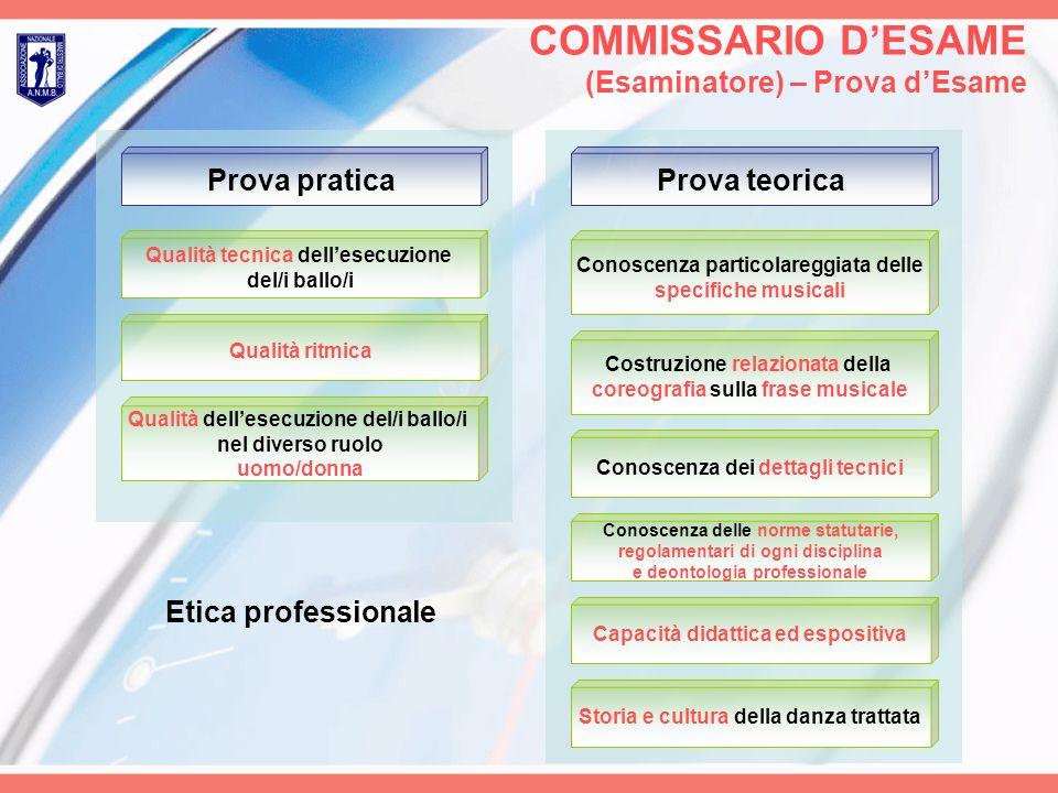 COMMISSARIO D'ESAME (Esaminatore) – Prova d'Esame