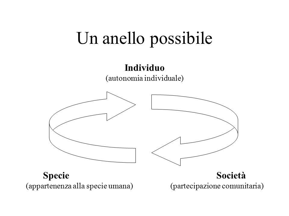 Un anello possibile Individuo Specie Società (autonomia individuale)