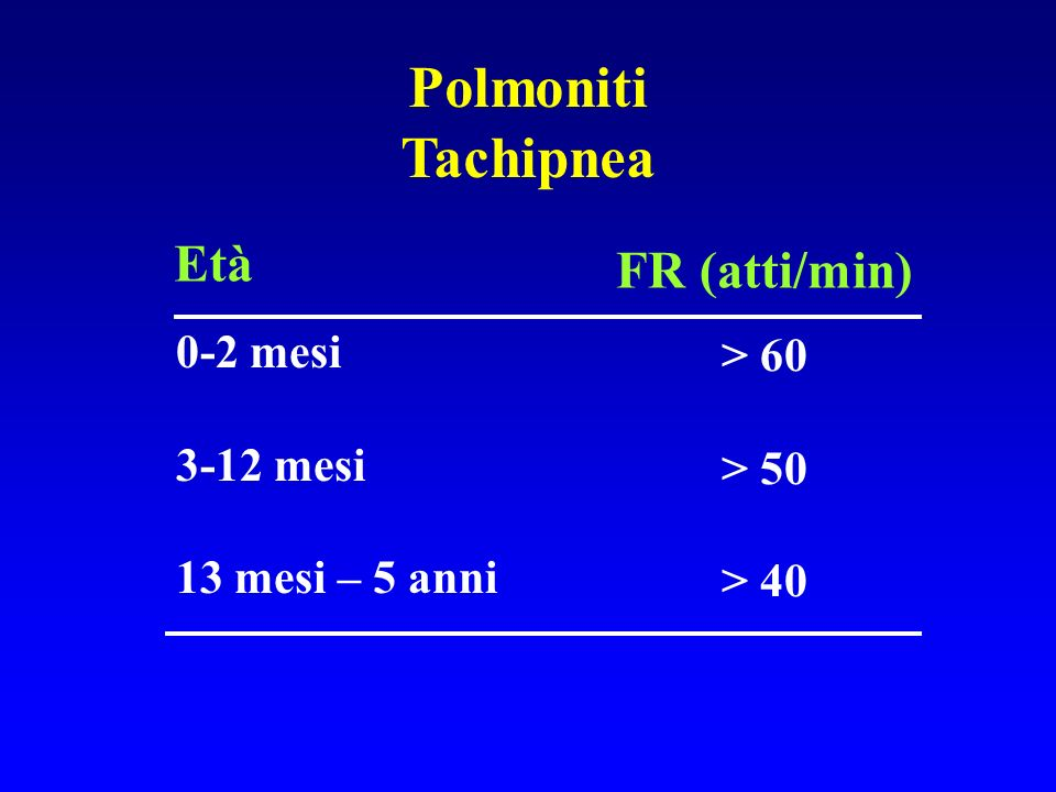 Polmoniti Tachipnea Età FR (atti/min) 0-2 mesi > 60 3-12 mesi
