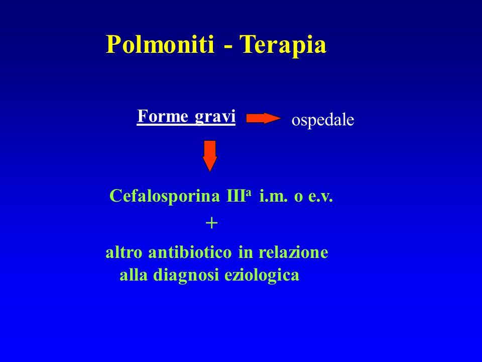 Polmoniti - Terapia ospedale + Forme gravi