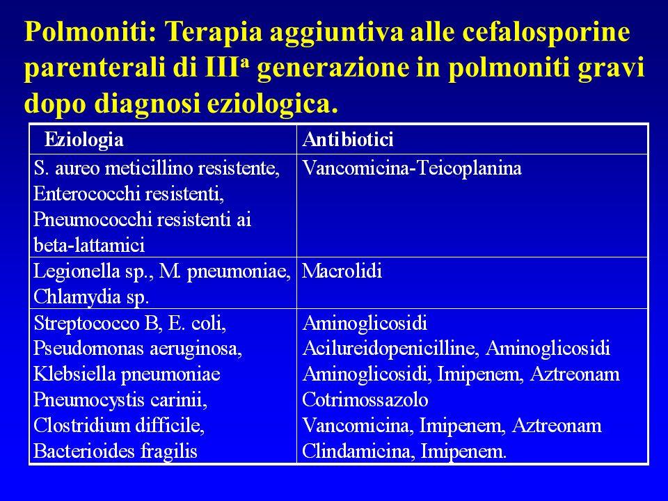 Polmoniti: Terapia aggiuntiva alle cefalosporine